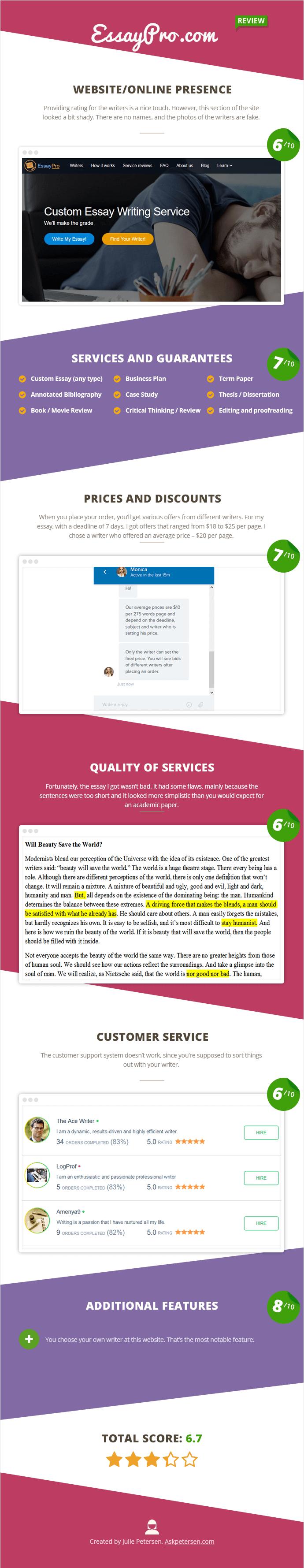 EssayPro.com Review